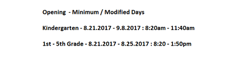 Opening - Minimum / Modified Days